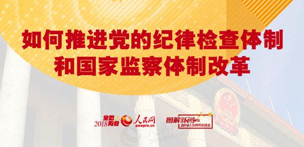 &nbsp3月18日,中央纪委副书记肖培在人民日报发表题为《推进党的纪律检查体制和国家监察体制改革》的署名文章。