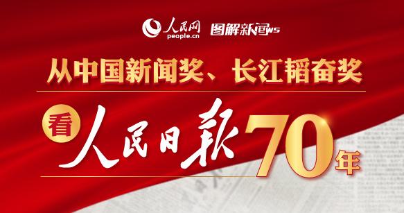 &nbsp人民日报70年了。来看看人民日报系荣获的中国新闻奖优秀作品、长江韬奋奖的编辑记者们。