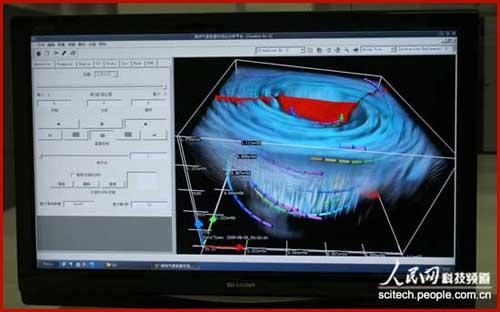 金融工程数据分析,气象预报,气候预测,海洋环境数值模拟,短临地震预报