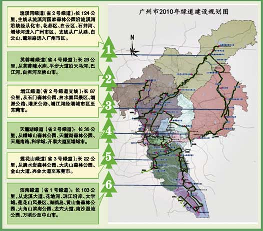 记者昨日获悉,备受关注的广州绿道建设又有最新进展,截至今年7月底,广州市绿道建设工作综合进展约为总任务的69%,到今年9月,广州6条总长480公里绿道将全面完成建设任务并开始试运营。这6条绿道串联起了全市70余个城市景观节点、51个镇街,覆盖了12个区和县级市,为市民参与生态旅游提供了很好的平台。   目前,广州绿道游径建成约450.